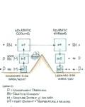 Adiabatic by John J. Renton and Thomas Repine