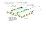 glacial_deposits by John J. Renton and Thomas Repine